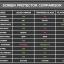 Tronta ฟิล์มกันรอยมือถือ ฟิล์มกระจกนิรภัย (หัวเหว่ย) Huawei Ascend P7 thumbnail 3