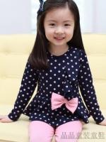 ชุดเซตเด็กหญิง 2 ชิ้น เสื้อสีน้ำเงินลายจุด+กางเกง ผ้าเนื้อดีน่ารักสไตล์เกาหลี ( สีน้ำเงิน )