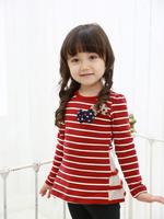 เสื้อแฟชั่นเด็กหญิง สไตล์เกาหลี แบบเก๋ น่ารักๆ ผ้าcotton เนื้อนุ่ม ใส่สบาย